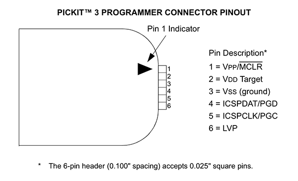 Pickit 2 download & develop your own usb pickit ii programmer.